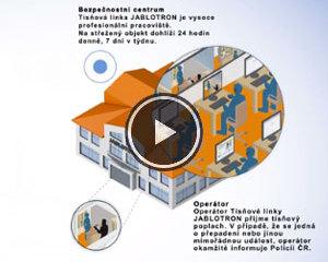 VIDEOTÍSEŇ – nová služba Bezpečnostního centra JABLOTRON